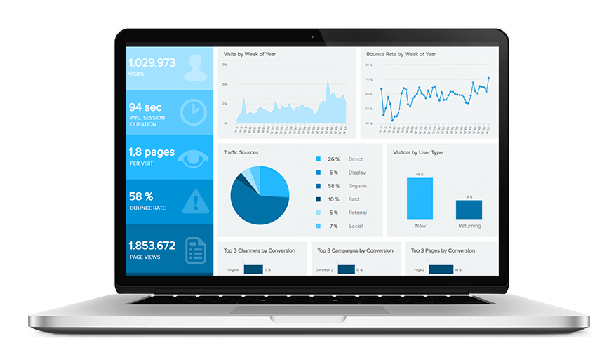 Strategic SEO Analytics Dashboard
